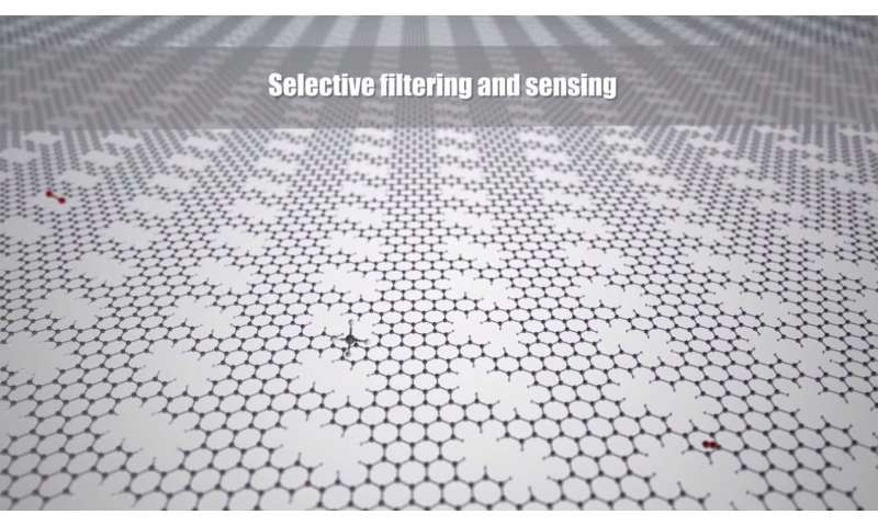 One step closer to using nanoporous graphene in smart filters and sensors