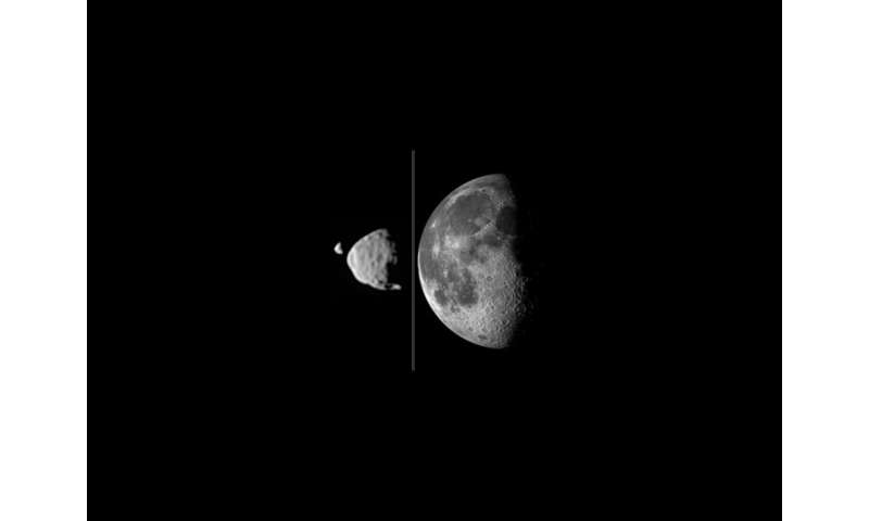 SwRI's Martian moons model indicates formation following large impact