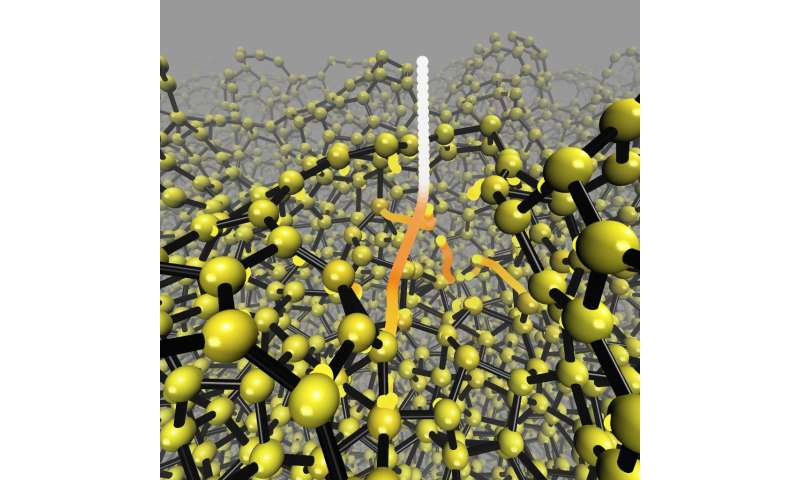 Diamond-like carbon is formed differently to what was believed – machine learning enables development of new model