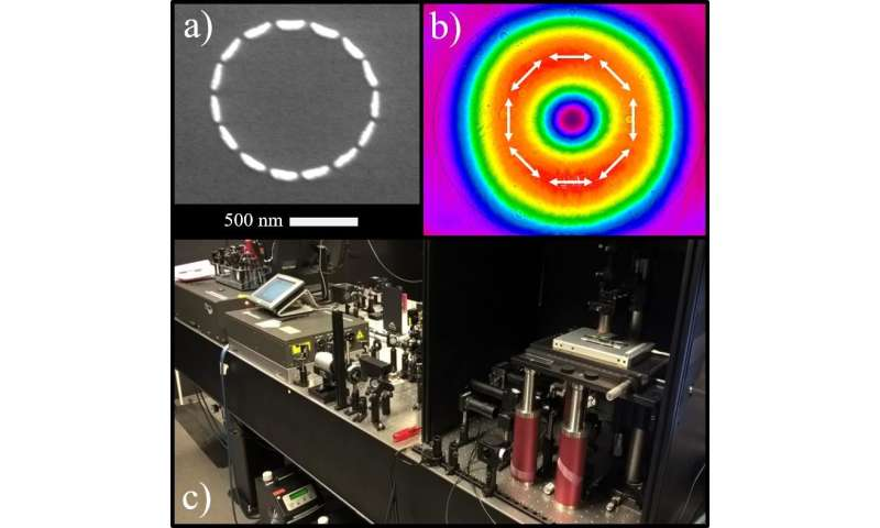 Structured light and nanomaterials open new ways to tailor light at the nanoscale
