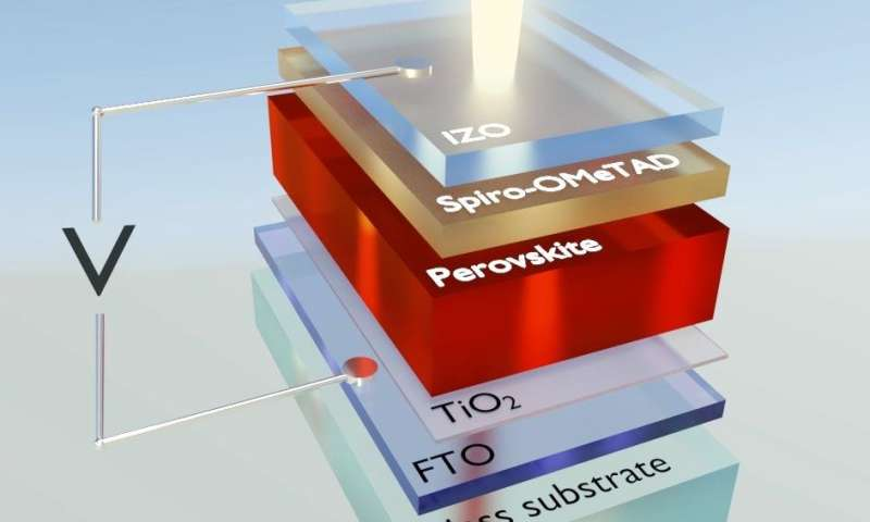 Why perovskite solar cells are so efficient