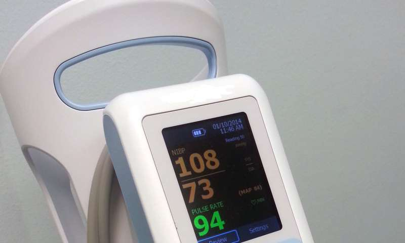 Knowledge gaps in getting accurate blood pressure reading