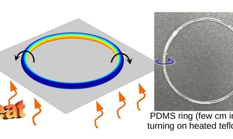 Motorizing fibres with geometric zero-energy modes