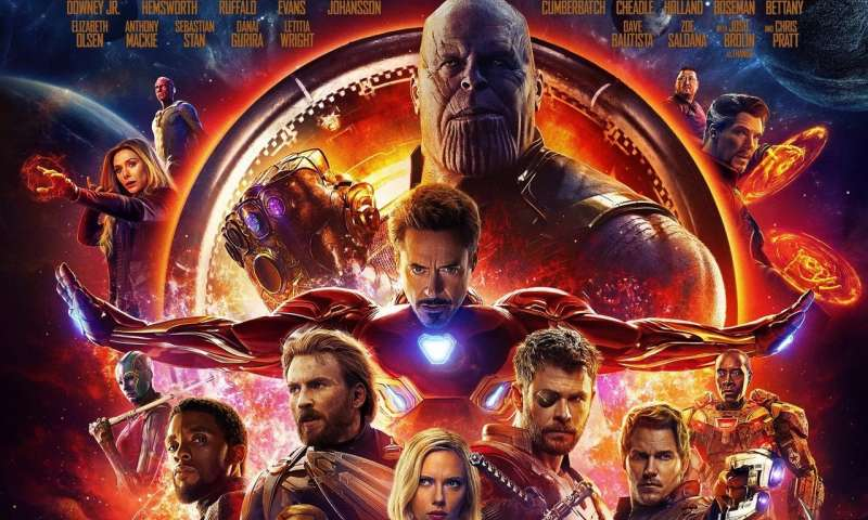 "If the script for ""Avengers: Infinity War"" was peer-reviewed"