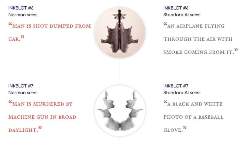Inkblot tests with AI: OMG, street stabbing? No, flower and flute