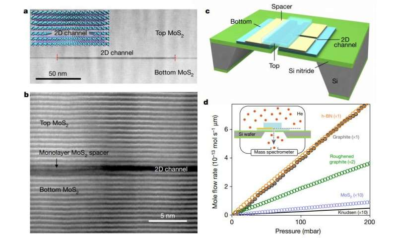 Atomic-scale ping-pong