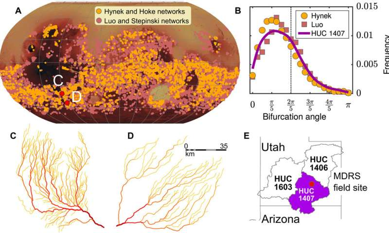 Study suggests branching networks on surface of Mars due to heavy rainfall