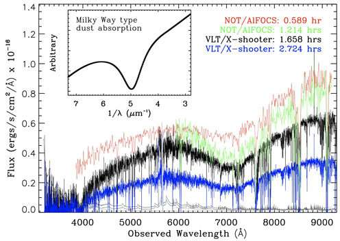 Milky Way-type dust particles discovered in a galaxy 11 billion light years from Earth 5b3b5c1bd4cf0