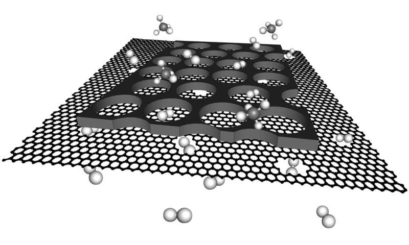 An atom-thick graphene membrane for industrial gas separation