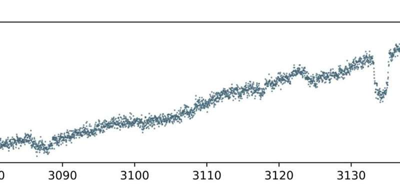 The longest period transiting planet candidate from K2