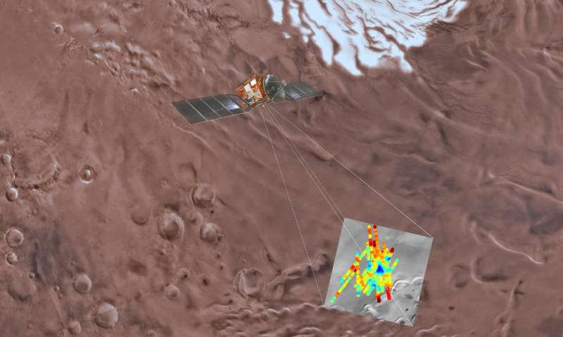 Liquid water is buried beneath Martian landscape, study says