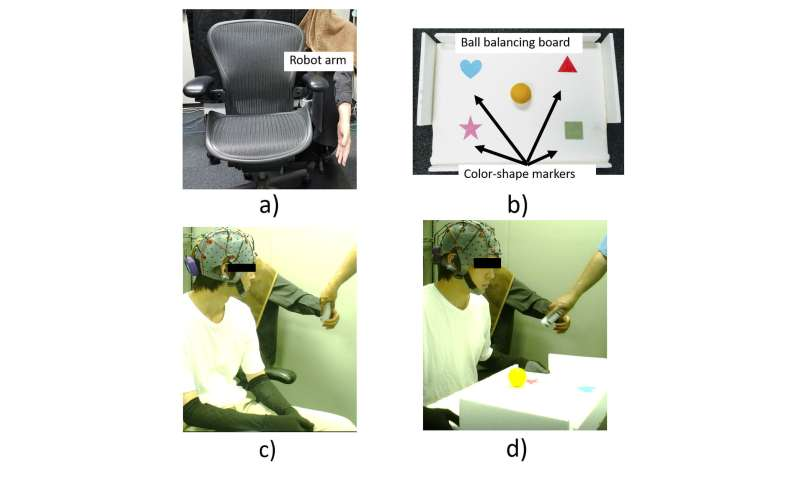 BMI system lets users control robotic arm while their hands are busy doing something else