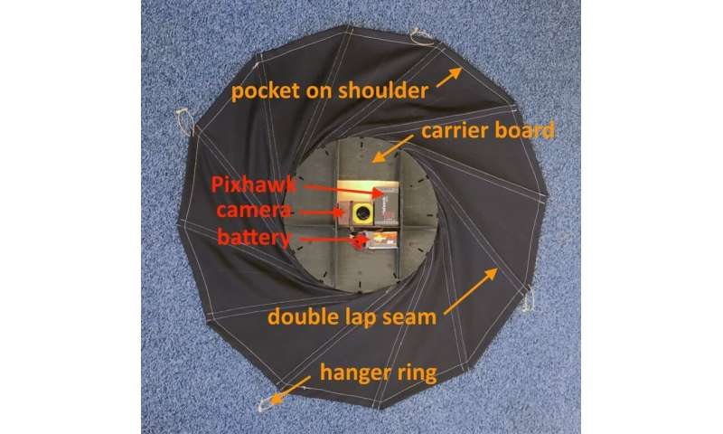 PhD student develops spinning heat shield for future spacecraft
