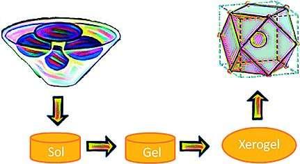 Rare earth orthoferrite LnFeO3 nanoparticles for bioimaging