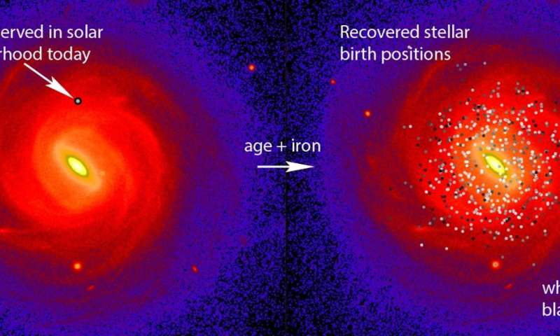 Uncovering the birthplaces of stars in the Milky Way 5b9a6f9d9aeff