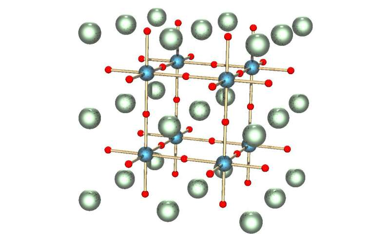 Researchers decipher the dynamics of electrons in perovskite crystals