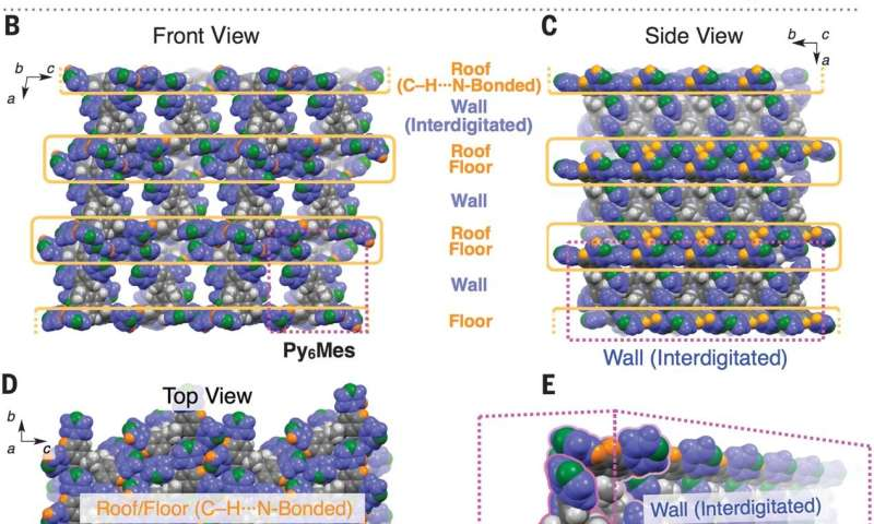 **Material made from just a single molecule that self-forms into a lattice that can self-heal and store gases
