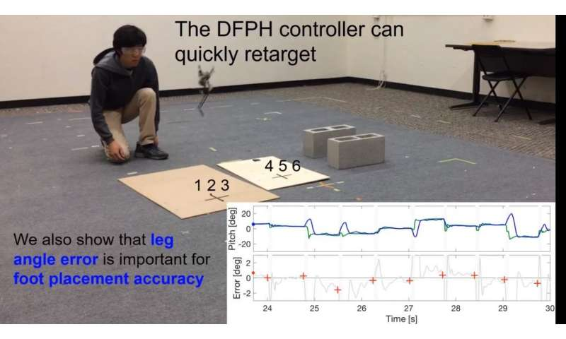 UC Berkeley team gives jumping robot higher goals than bouncy-bouncy