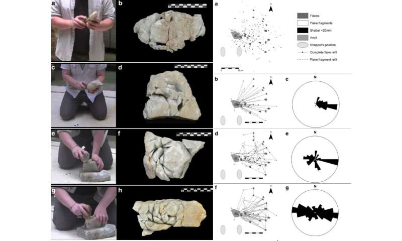 Experimental work reproduces the knapping process at Olduvai