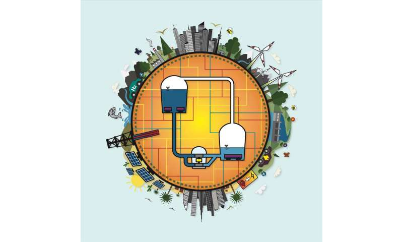 The future of energy supply: combined energy storage a key technology