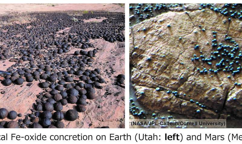 Researchers propose a new theory to explain iron-oxide concretions found in Utah and Mongolia