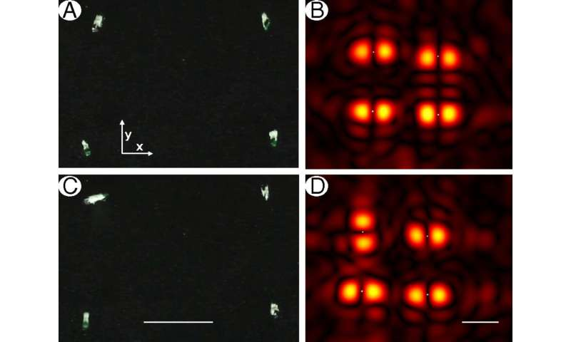 **Holographic acoustic tweezers able to manipulate multiple objects in 3D space