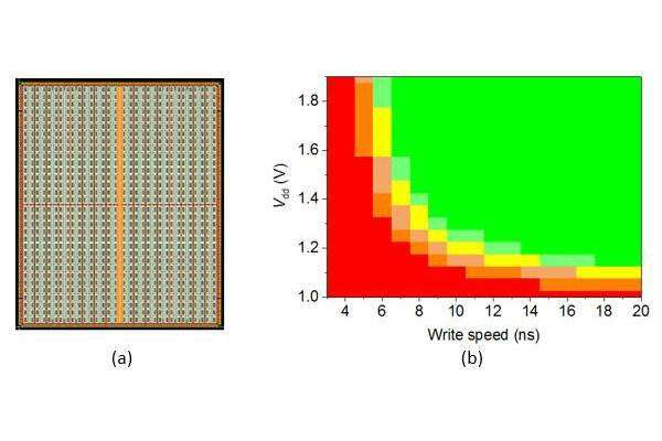 Researchers develop 128Mb STT-MRAM with world's fastest write speed for embedded memory