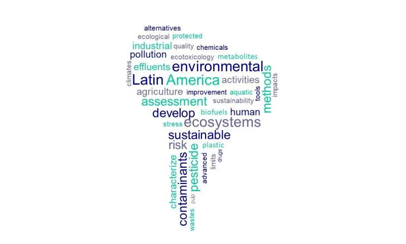 Environmental quality research questions identified for Latin American region