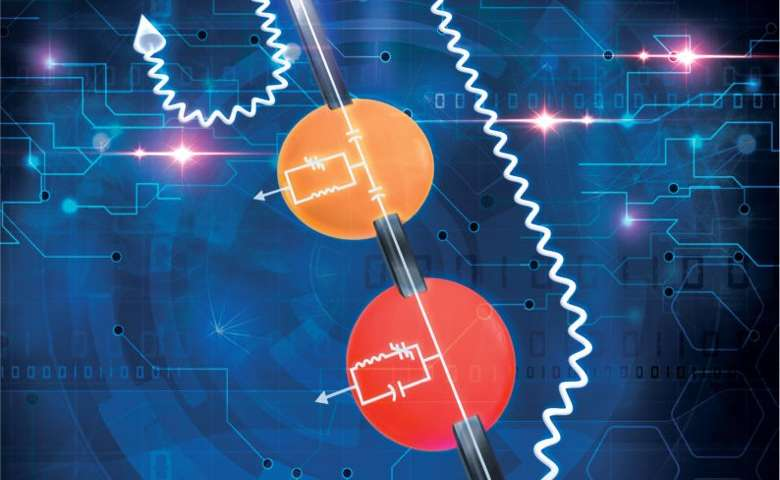 Scientists realize breakthrough in controlling the transmission of light