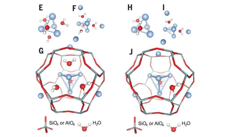 Scientists discover why silver clusters emit light