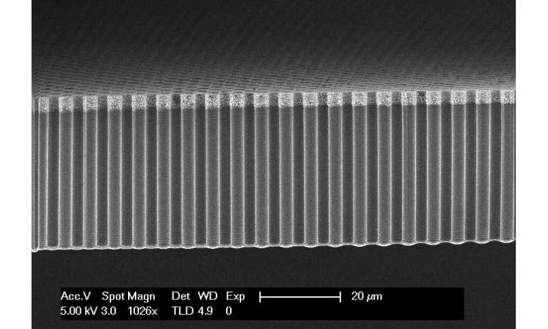 Researchers develop more efficient conversion method for solar energy