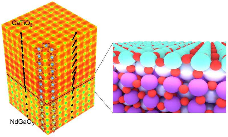 A 3D imaging technique unlocks properties of perovskite crystals