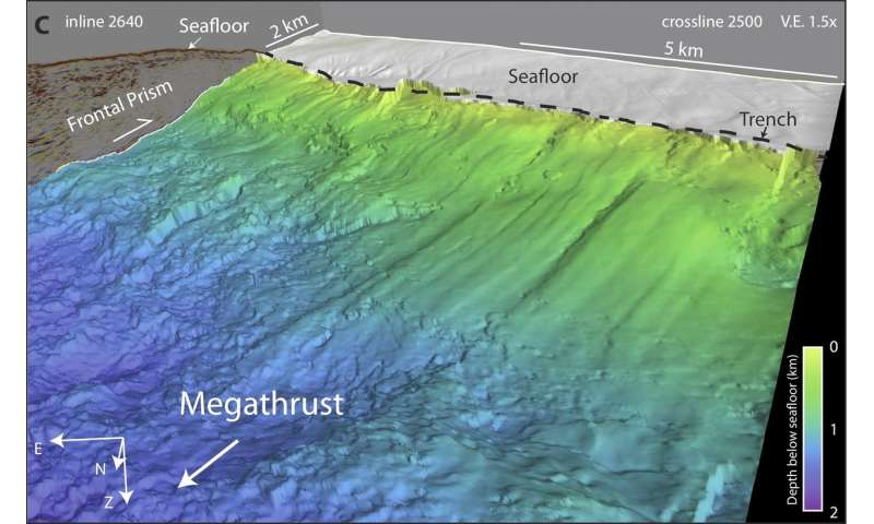 Acoustic imaging reveals hidden features of megathrust fault off Costa Rica