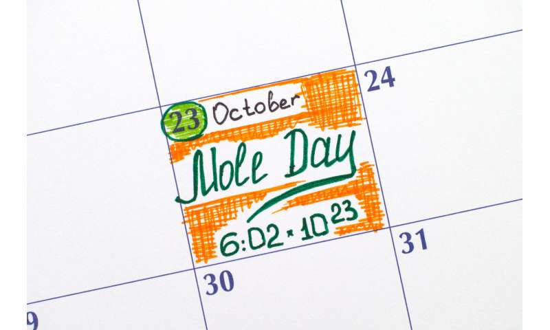 A day to celebrate chemistry's favorite unit — the mole. But what's a mole?
