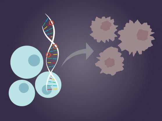 Add broken DNA repair to the list of inherited colorectal cancer risk factors
