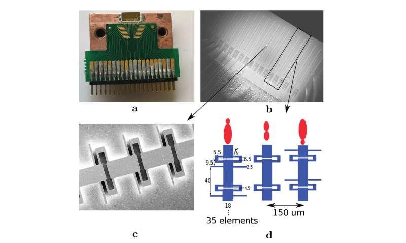 Advancing Local Terahertz Oscillators to Enable Cosmic Observations