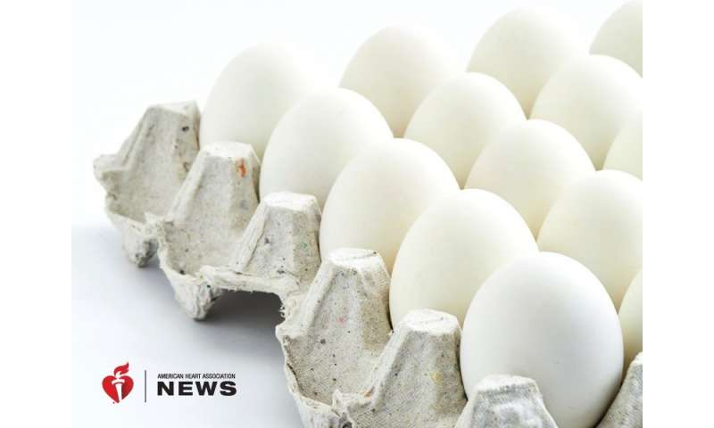 AHA: are eggs good for you or not?