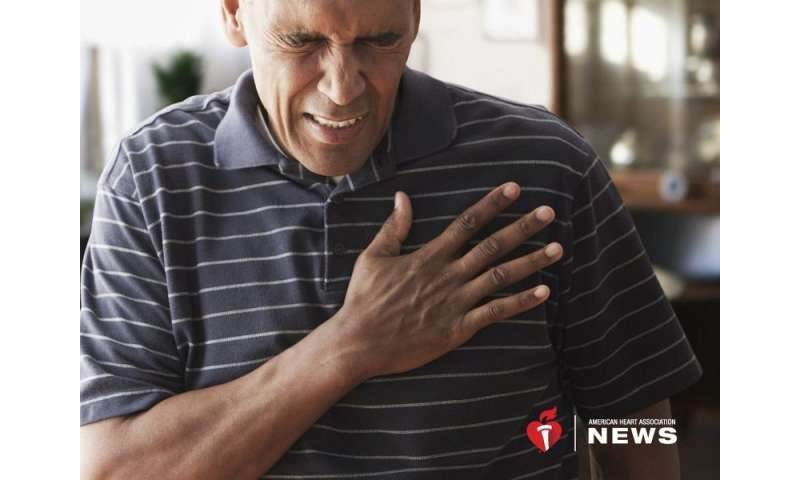 AHA: inequities remain in heart attack treatments for black patients