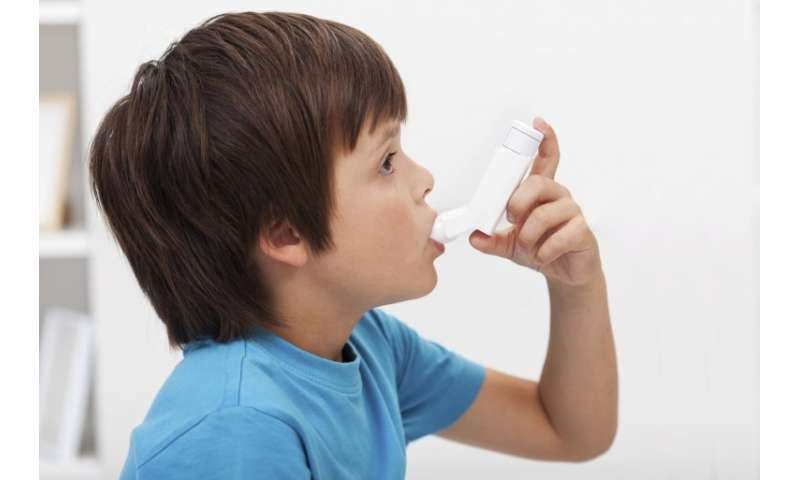 Analysis of 32 studies shows preschool, daycare do not raise asthma risk