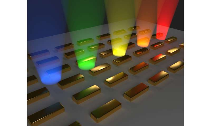 A new Bose-Einstein condensate created at Aalto University