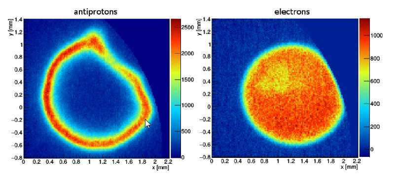 Antimatter study to benefit from recipe for ten-fold spatial compression of plasma