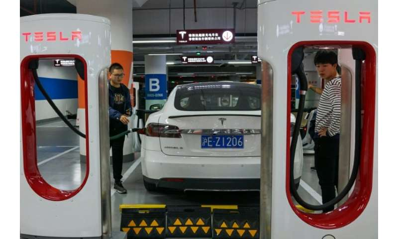 A relaxation of foreign ownership limits in China could be a boon to Tesla, which has so far resisted setting up with a joint ve