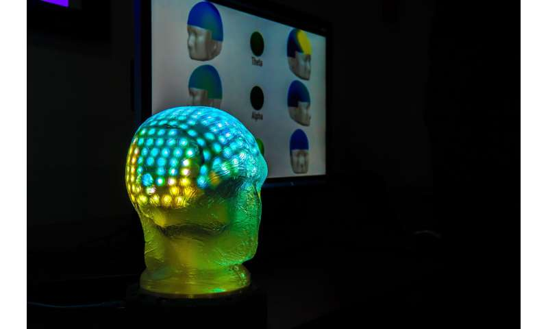 Army neuroscientists foresee intelligent agents on the battlefield