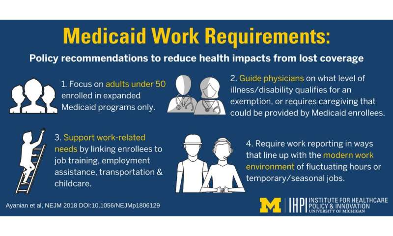 As Medicaid work requirements gain traction, experts propose ways to reduce potential harm