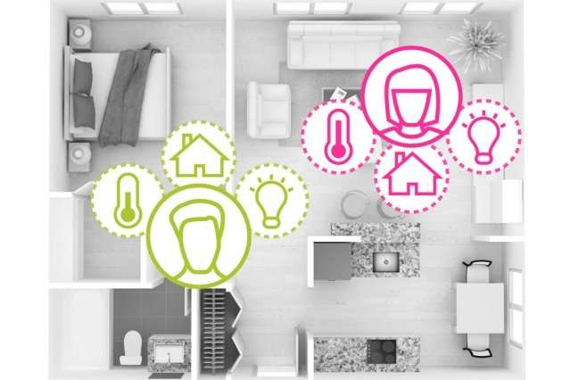 A step toward personalized, automated smart homes