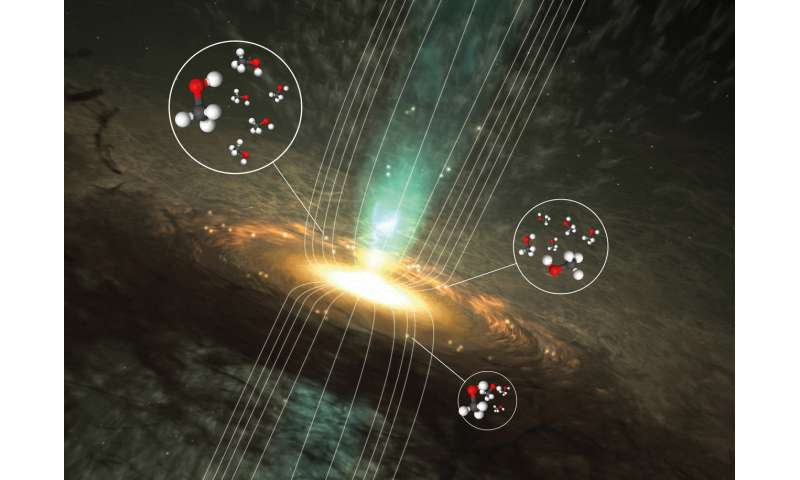 Astrochemists reveal the magnetic secrets of methanol Astrochemist
