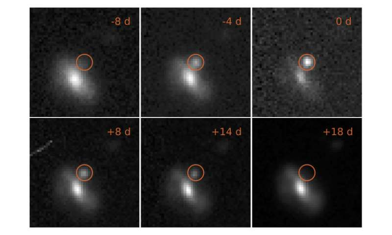 Astronomers find 72 bright and fast explosions Astronomersf