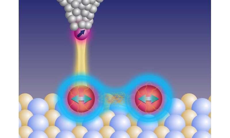 A two-atom quantum duet