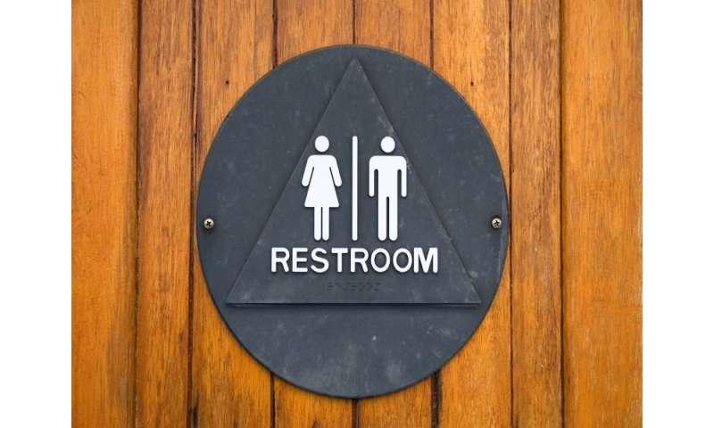 AUA: most women report dysfunctional toileting behaviors