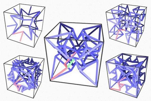 Automating materials design
